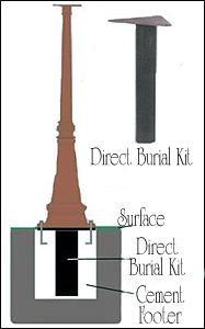 Special Lite Ashland Mailbox Post With Direct Burial Kit